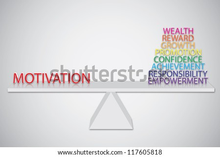 Concept of motivation consists of responsibility, empowerment, achievement, confidence, promotion, reward, growth and wealth