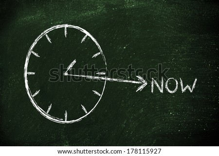 concept of not wasting time, clock with hand towards the writing Now