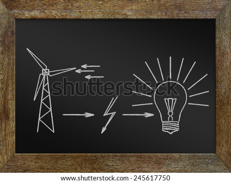 Concept of obtaining the energy from clean sources. Chalk drawing on the blackboard - stock photo