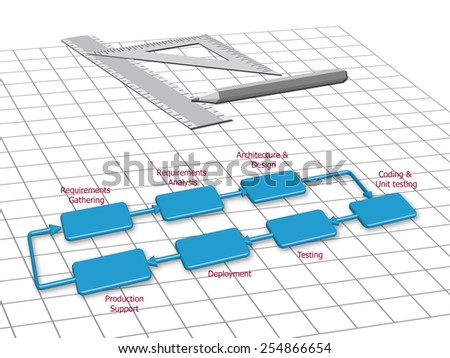 Concept of software development life cycle in 3D and designed on a graph paper background with design tools - stock photo