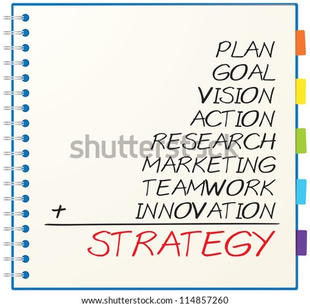 Concept of strategy consists of plan, goal, vision, action, research, marketing, teamwork and innovation