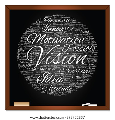 Concept or conceptual abstract creative business word cloud on black blackboard, metaphor to teamwork, innovation, possible, creativity, leadership, management, successful, corporate, strategy