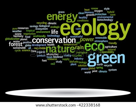 Concept or conceptual abstract green ecology and conservation word cloud text on black background, metaphor to environment, recycle, earth, alternative, protection, energy, eco friendly or bio
