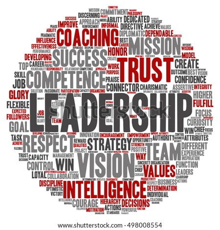 Concept or conceptual business leadership or management circle word cloud isolated on background metaphor to strategy, success, achievement, responsibility, authority, intelligence or competence