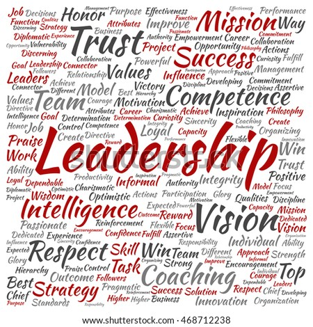 Concept or conceptual business leadership or management square word cloud isolated on background metaphor to strategy, success, achievement, responsibility, authority, intelligence or competence