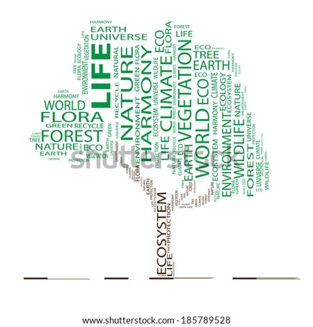 Concept or conceptual green text word cloud as tree isolated on white background, metaphor to nature, ecology, green, energy, natural, life, world or global, protect, environmental or recycling