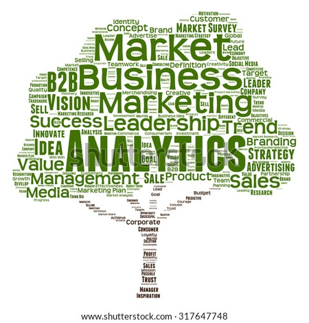 Concept or conceptual green tree word cloud or wordcloud on white background as metaphor to business, trend, media, focus, market, value, product, advertising, leadership customer or corporate