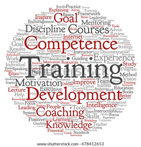 Concept or conceptual training, coaching or learning, circle  word cloud isolated on background metaphor to mentoring, development, skills, motivation, career, potential, goals or competence