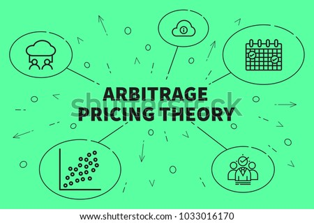 case study on arbitrage pricing theory The arbitrage pricing theory (apt) is a theory of asset pricing that holds that an asset's returnsreturn on assets & roa formulareturn on assets (roa), a form of return on investment, measures the profitability of a business in relation to its total assets the roa formula is used to.