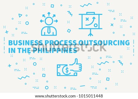challenges to managing business process outsourcing bpo This book will provide the fundamentals of business process outsourcing for the busy executive who needs to get up to speed it will have such features as checklists, tips and techniques, and case studies.