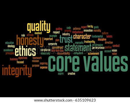 ethics abstract Work ethic, employment contracts, and firm value abstract we analyze how the work ethic of managers impacts a firm's employment contracts, riskiness.