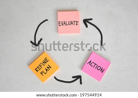 Conceptual diagram view on block of coloured sticky notes of a simplistic approach to the excution of business strategy - stock photo