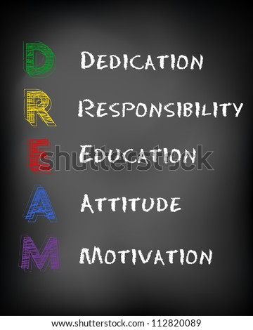 Conceptual DREAM acronym written on black chalkboard blackboard. dedication, responsibility, education, attitude, motivation. phrase Margaret Thatcher. Slide template.