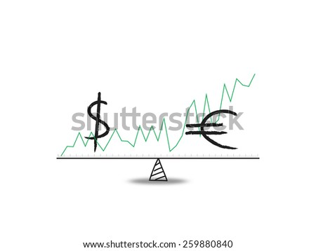 Conceptual financial and business illustration of hand drawn weight measure balance with euro sign on one pan and a dollar sign on the other and increasing value graph. Isolated on white. - stock photo