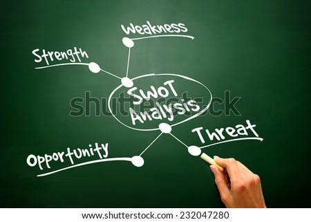Conceptual hand drawn SWOT Business Analysis flow chart on blackboard, presentation background - stock photo