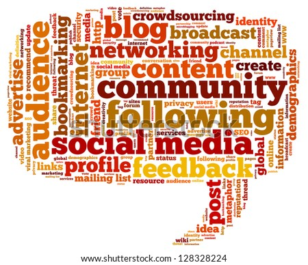 Conceptual illustration of tag cloud containing words related to social media, marketing, blogs, social networks and Internet in the shape of the callout, pointing left. Also available as vector.
