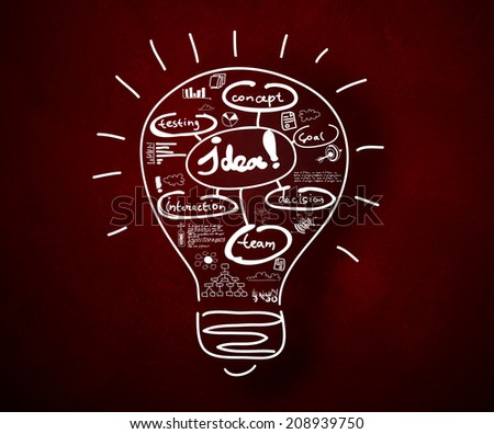 Conceptual image with drawn light bulb and business sketches