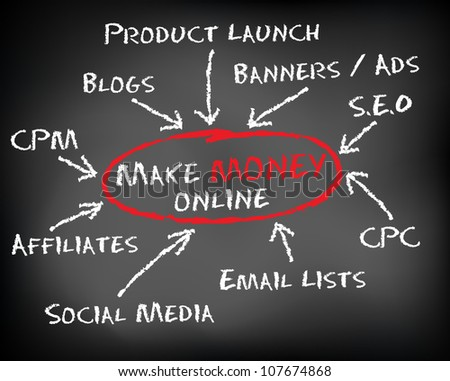 "Conceptual ""make money online"" indication on black chalkboard. image raster version. - stock photo"