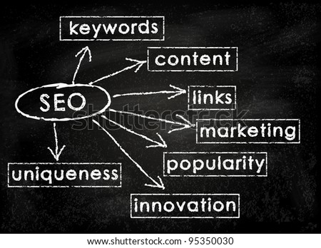 Conceptual SEO on black chalkboard (Search Engine Optimization) - stock photo