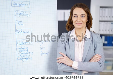 Confident businesswoman or team leader ready to give a presentation standing with folded arms alongside a flip chart with handwritten - stock photo