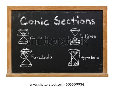 Conic sections with diagrams written in white chalk on a black chalkboard isolated on white