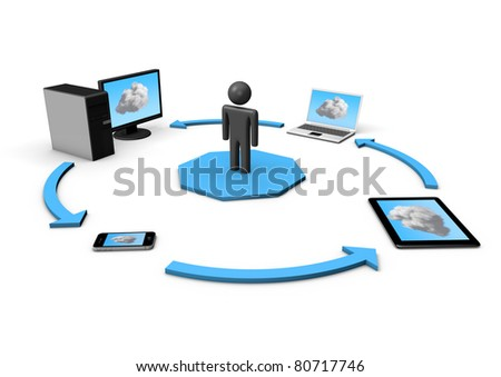 Connectivity of the cloud - stock photo