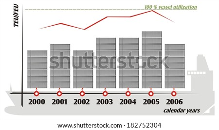 Container vessel utilization ratio per year chart / yearly shipping volume performance graph raster illustration - stock photo