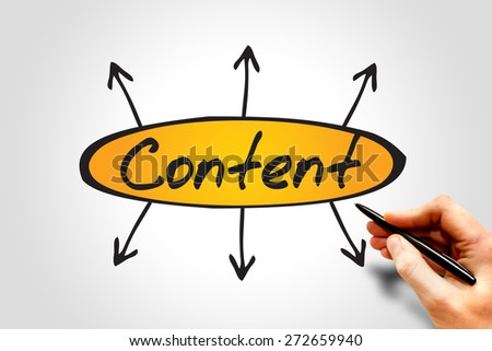Content arrows directions, business concept - stock photo