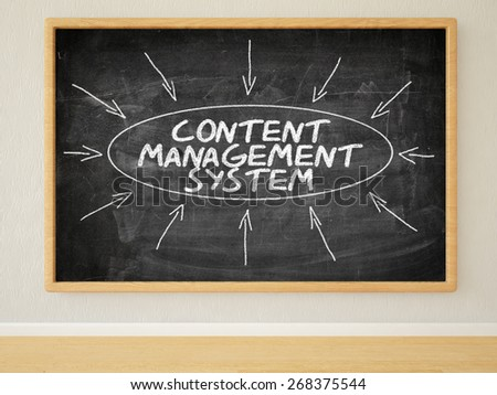 Content Management System - 3d render illustration of text on black chalkboard in a room. - stock photo