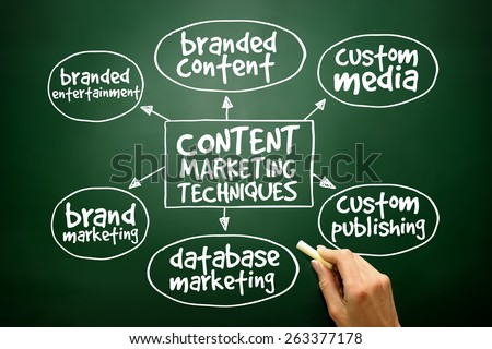 Content marketing techniques mind map business concept on blackboard - stock photo
