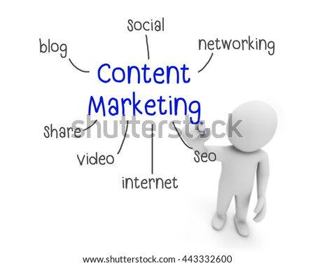 content marketing text ,business man writing content marketing concept ,Man explain components of content marketing, 3d rendering - stock photo