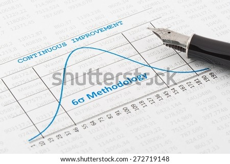 Continuous Improvement in business with Six Sigma Methodology - stock photo
