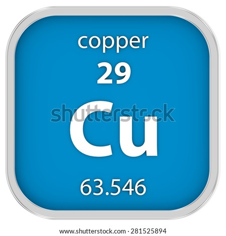Copper material on the periodic table. Part of a series.