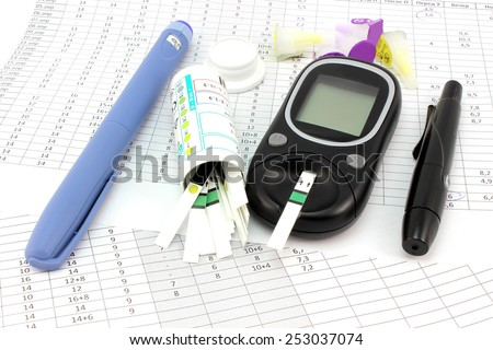 Core set to control the level of glucose in the blood - stock photo