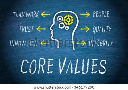 Core Values Business Concept with head and text on blue background