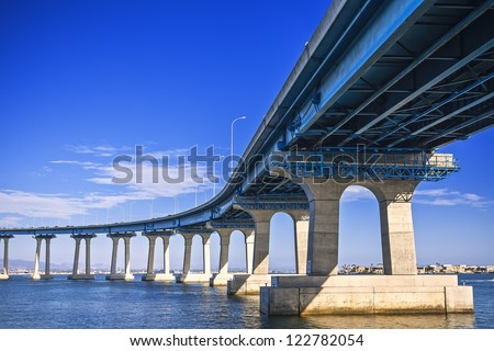 coronado bridge in San Diego, California