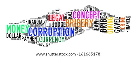 corruption text cloud on isolated background - stock photo