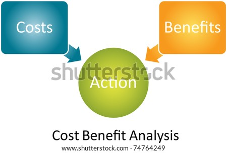 Wonderful Cost Benefit Analysis Business Diagram Management Chart Illustration