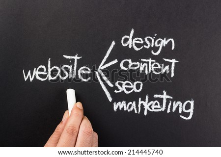 Create website learning on chalkboard with hand point at the Website word topic - stock photo