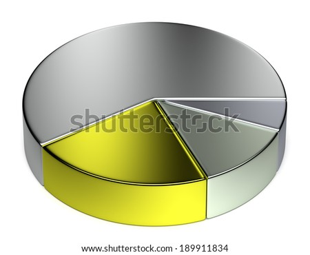 Creative abstract business statistics, financial analysis, precious metal trading concept: 3D metallic pie chart on white background - stock photo