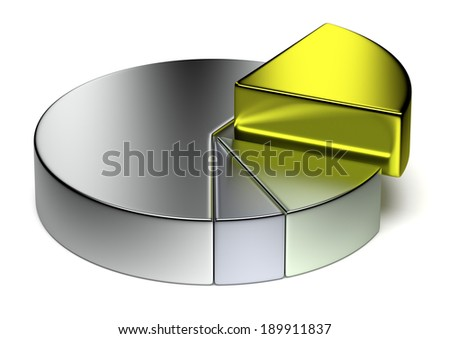 Creative abstract business statistics, financial analysis, precious metal trading concept: metallic 3D pie chart with golden sector on white background