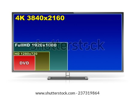 Creative abstract digital television cinema entertainment technology concept: 4K TV display or computer PC monitor with comparison of screen resolutions isolated on white background with reflection - stock photo