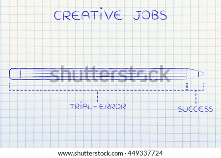 creative jobs: invention process diagram with pencil metaphor, long trial error phase before reaching success - stock photo