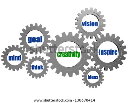 creativity and concept words - text in 3d silver grey gearwheels - stock photo