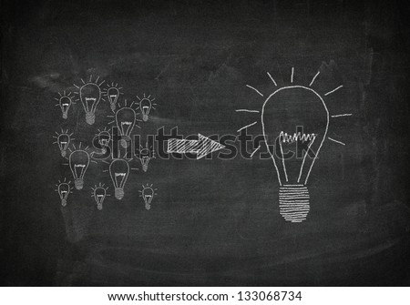 creativity concept to manage good ideas blackboard - stock photo