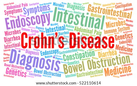 Crohn's disease word cloud