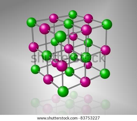 crystalline structure