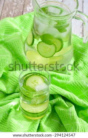 Cucumber Lime Mint Refreshing Drink