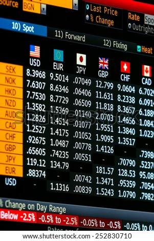 Currencies and forex data table on financial software, cross values and prices with several flags, economic numbers, vertical format - stock photo
