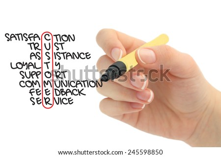 Customer crossword concept written with marker on white paper. - stock photo